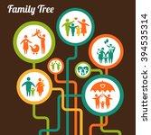 illustration of the family tree....   Shutterstock . vector #394535314