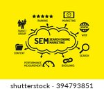 search engine marketing. chart... | Shutterstock .eps vector #394793851