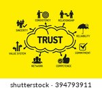 trust. chart with keywords and... | Shutterstock .eps vector #394793911