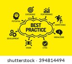 best practice. chart with... | Shutterstock .eps vector #394814494