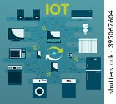 iot poster. internet of things... | Shutterstock .eps vector #395067604