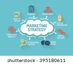 Marketing Strategy   Chart Wit...