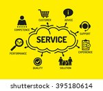 service. chart with keywords... | Shutterstock .eps vector #395180614