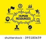 human resources. chart with... | Shutterstock .eps vector #395180659
