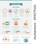 alopecia. vector infographics...   Shutterstock .eps vector #395579101