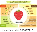 cute infographic page of health ... | Shutterstock .eps vector #395697715