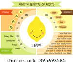 cute infographic page of health ... | Shutterstock .eps vector #395698585