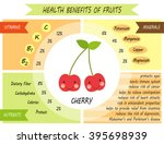 cute infographic page of health ... | Shutterstock .eps vector #395698939