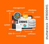 dbms database management system ...