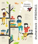 education infographic template... | Shutterstock .eps vector #395834611