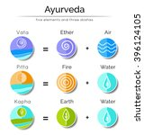 ayurveda vector illustration... | Shutterstock .eps vector #396124105