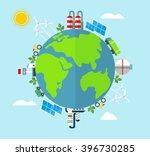 solar energy  wind energy....