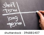 hand writing term of business... | Shutterstock . vector #396881407