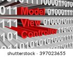 model view controller in the...