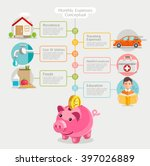 monthly expenses conceptual... | Shutterstock .eps vector #397026889