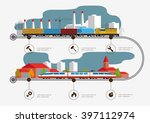 rail way infographic time line. ... | Shutterstock .eps vector #397112974