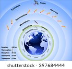 layers of earth's atmosphere | Shutterstock .eps vector #397684444