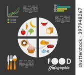 infographics food design ... | Shutterstock .eps vector #397948267