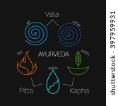 ayurveda doshas illustration.  | Shutterstock .eps vector #397959931