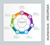 infographic business management ... | Shutterstock .eps vector #398109664