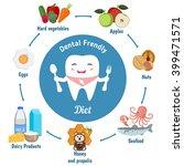 dental friendly diet... | Shutterstock .eps vector #399471571