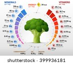 vitamins and minerals of... | Shutterstock .eps vector #399936181