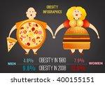 vector obesity image | Shutterstock .eps vector #400155151