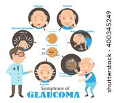 Old Man  Glaucoma Symptoms And...
