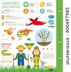 gardening work  farming... | Shutterstock .eps vector #400497985