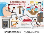 infographics. how to protect... | Shutterstock .eps vector #400680241