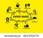 expert advice. chart with... | Shutterstock .eps vector #401292574