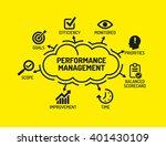 performance management. chart... | Shutterstock .eps vector #401430109