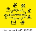 collaboration. chart with... | Shutterstock .eps vector #401430181