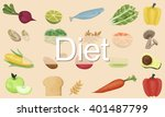 diet choice eating healthy... | Shutterstock . vector #401487799