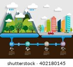 wild water connection to the... | Shutterstock .eps vector #402180145