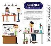 scientist infographics elements ...   Shutterstock .eps vector #403211077