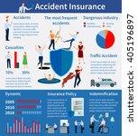 accident insurance infographics ... | Shutterstock .eps vector #405196897