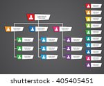 colorful trapezoid organization ... | Shutterstock .eps vector #405405451
