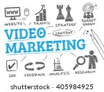 video marketing. chart with... | Shutterstock .eps vector #405984925