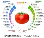 vitamins and minerals of tomato.... | Shutterstock . vector #406647217