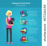 infographic product for pets...   Shutterstock .eps vector #407226154