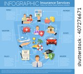 insurance services infographics ... | Shutterstock .eps vector #407276671
