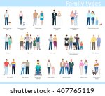Different Types Of Families....