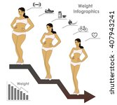 female weight  stages of weight ... | Shutterstock .eps vector #407943241