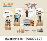 business e shoppinh concept... | Shutterstock .eps vector #408071824