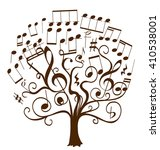 Musical Notes As Leaves On A...