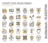 design thinking   thin line...