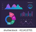 info graphic dashboard template ... | Shutterstock .eps vector #411413701
