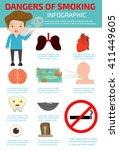 dangers of smoking infographic... | Shutterstock .eps vector #411449605