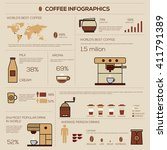 coffee infographic line art.... | Shutterstock .eps vector #411791389